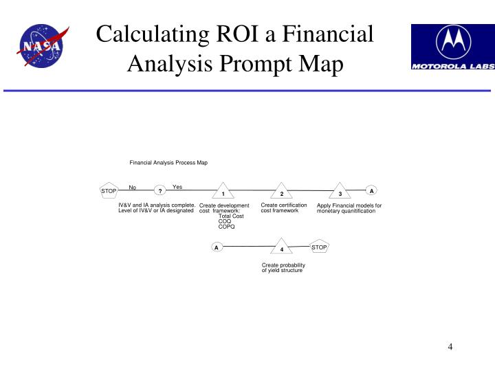 Financial Analysis Process Map