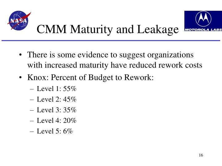 CMM Maturity and Leakage