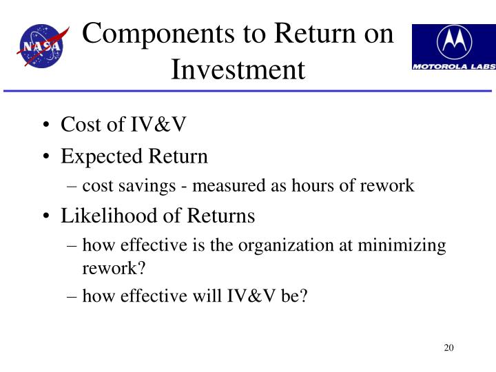 Components to Return on Investment