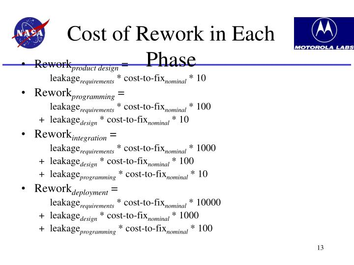Cost of Rework in Each Phase