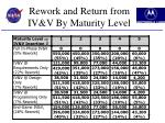 rework and return from iv v by maturity level