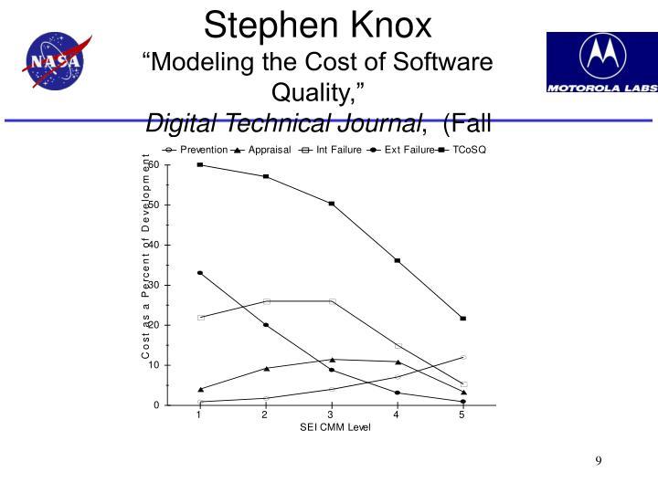 Stephen Knox
