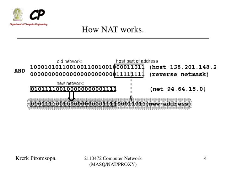 How NAT works.