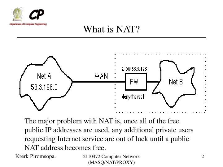 What is NAT?