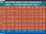 b2 weather index crop insurance wici covers drought only