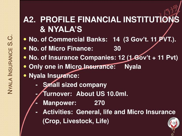 A2.  PROFILE Financial Institutions        	&