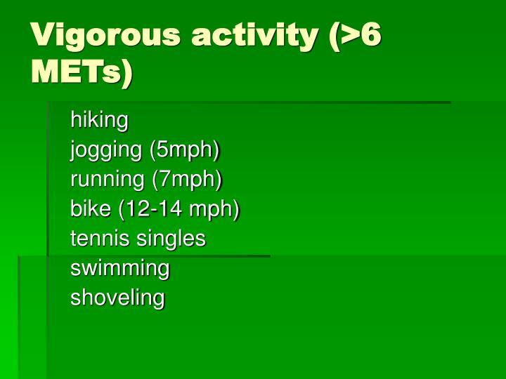 Vigorous activity (>6 METs)