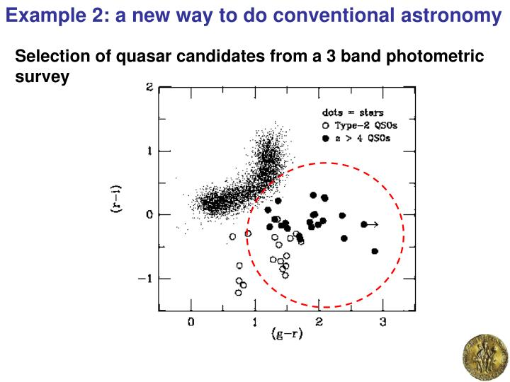 Example 2: a new way to do conventional astronomy
