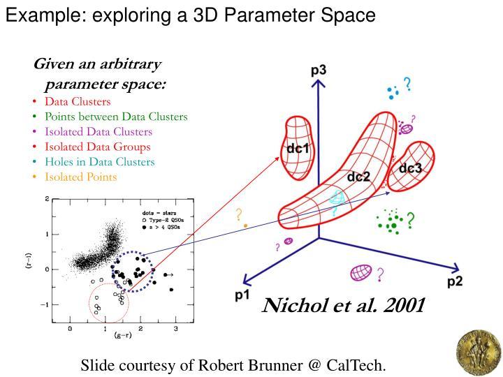 Example: exploring a 3D Parameter Space
