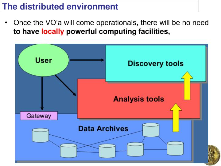 The distributed environment