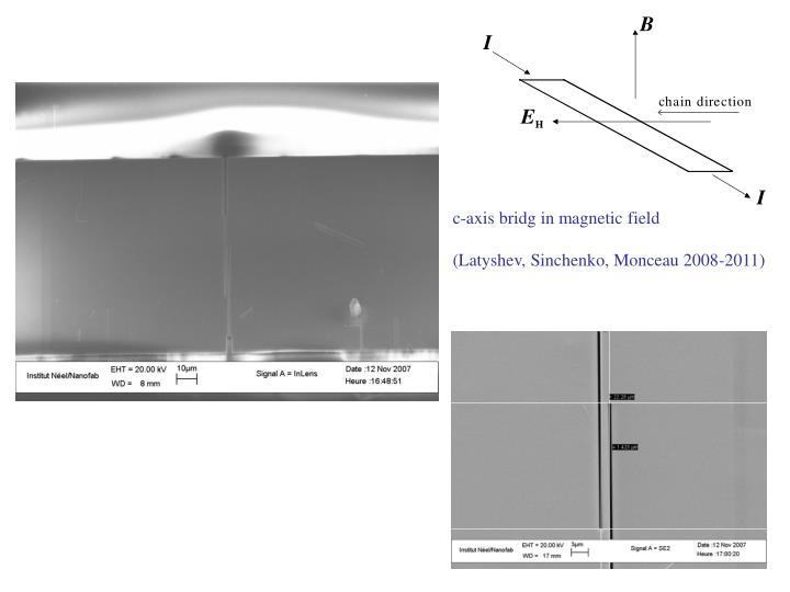 c-axis bridg in magnetic field