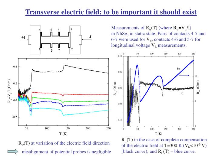 Transverse electric field: to be important it should exist