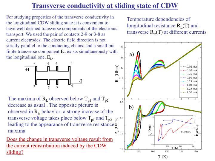Transverse conductivity at sliding state of CDW