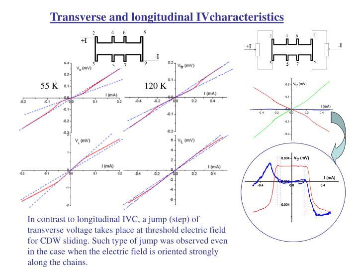 Transverse and longitudinal IVcharacteristics