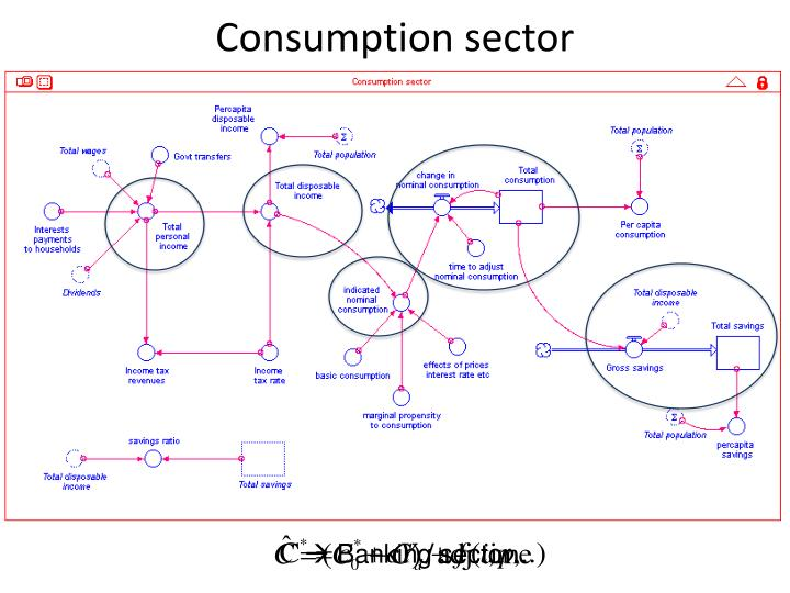 Consumption sector