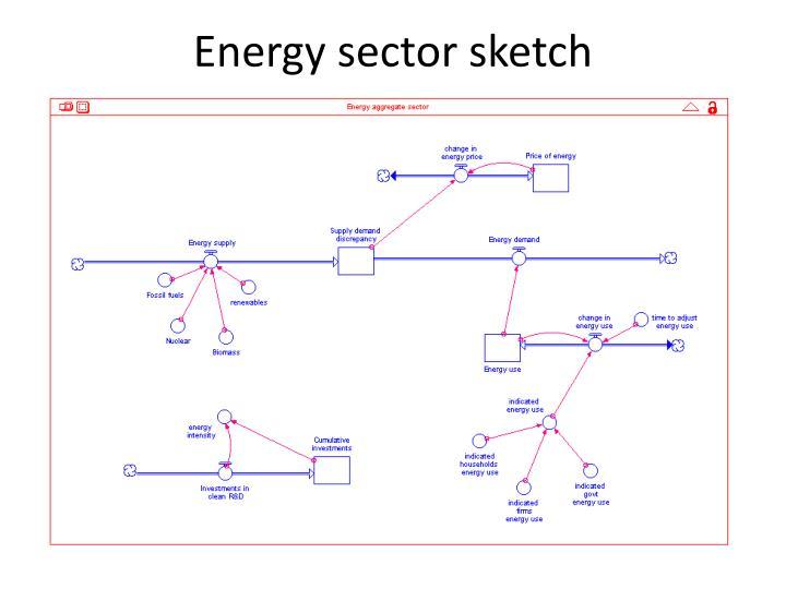Energy sector sketch