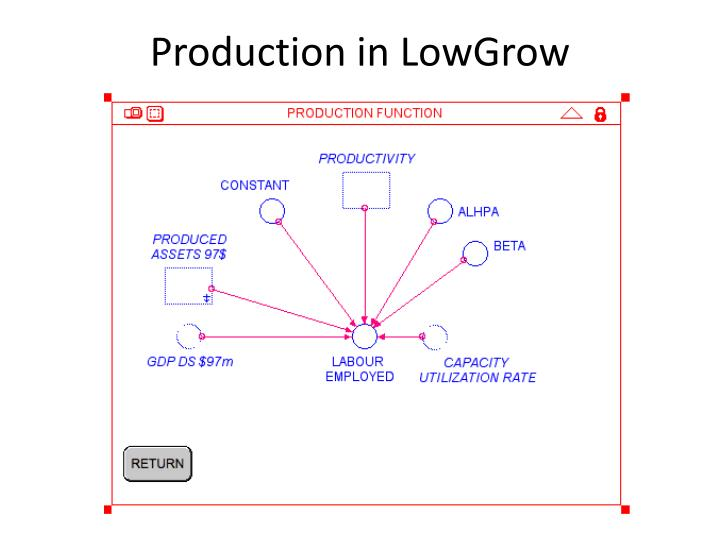 Production in LowGrow
