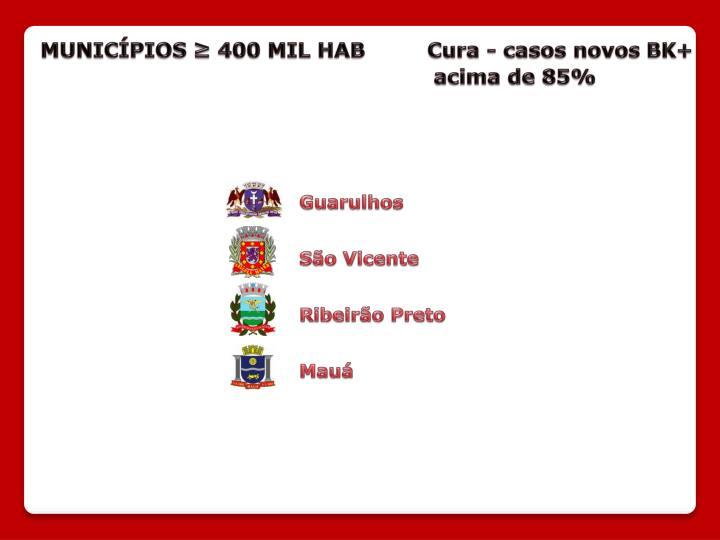 MUNICÍPIOS ≥ 400 MIL HAB         Cura - casos novos BK+
