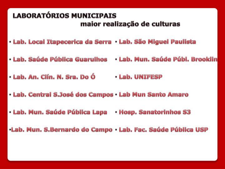 LABORATÓRIOS MUNICIPAIS