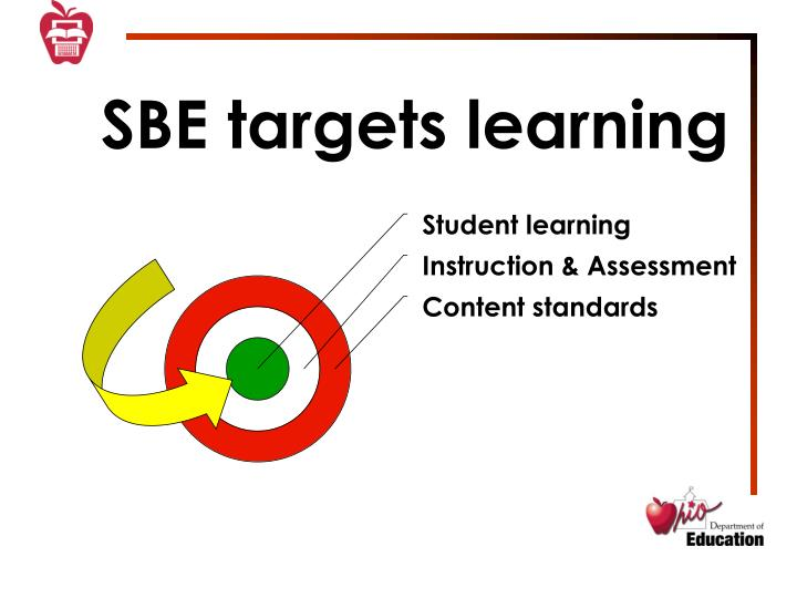 SBE targets learning