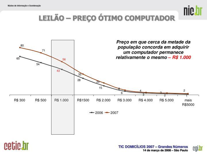 LEILÃO – PREÇO ÓTIMO COMPUTADOR