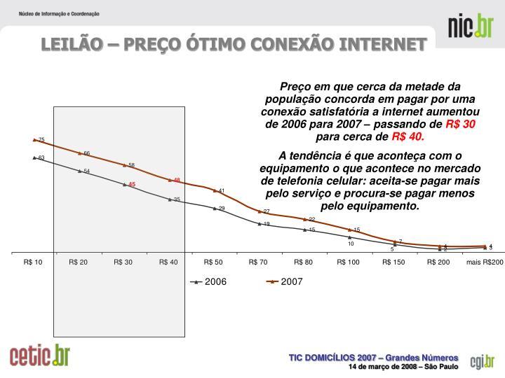 LEILÃO – PREÇO ÓTIMO CONEXÃO INTERNET