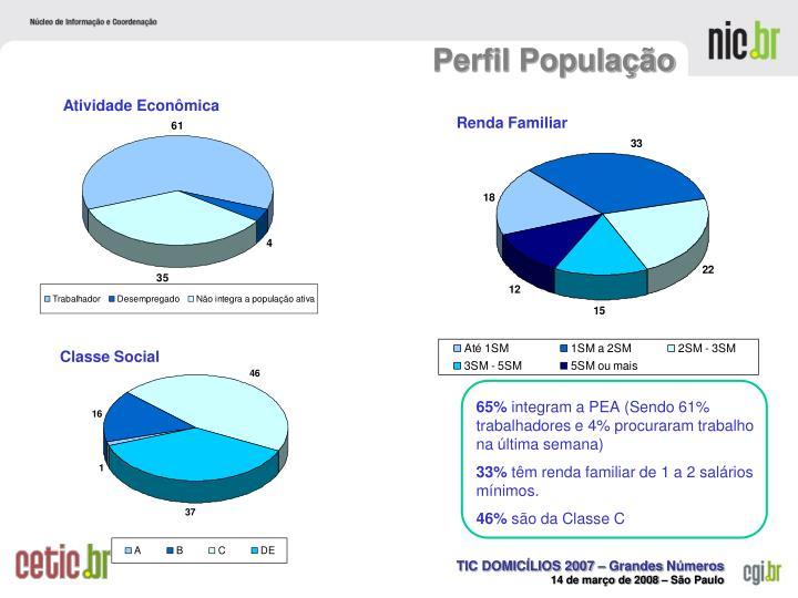 Perfil População