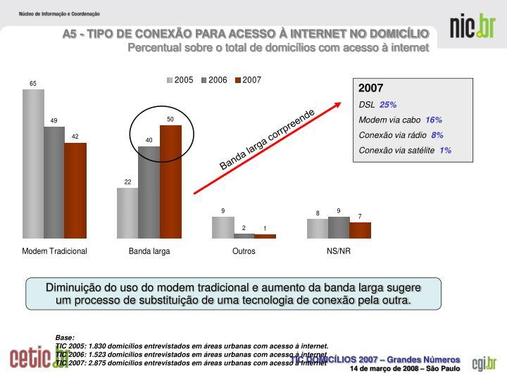 A5 - TIPO DE CONEXÃO PARA ACESSO À INTERNET NO DOMICÍLIO