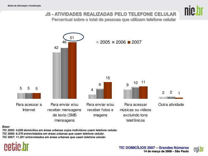 J5 - ATIVIDADES REALIZADAS PELO TELEFONE CELULAR