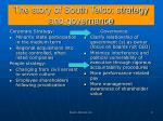 the story of south telco strategy and governance1