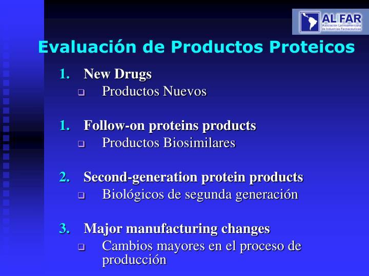 Evaluación de Productos Proteicos
