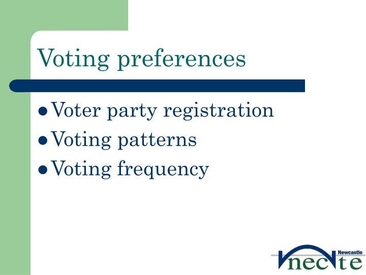 Voting preferences