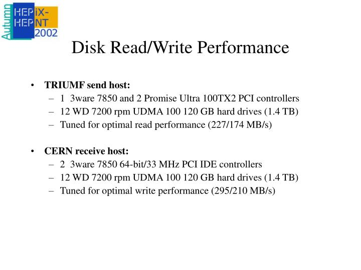 Disk Read/Write Performance
