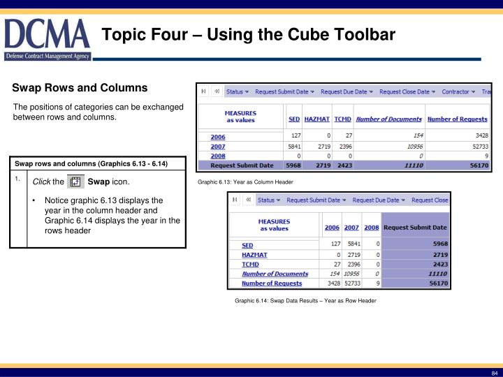 Topic Four – Using the Cube Toolbar
