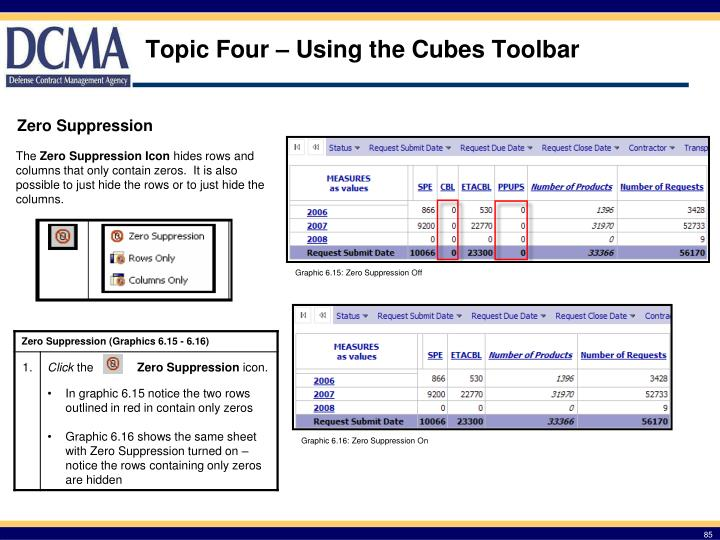 Topic Four – Using the Cubes Toolbar