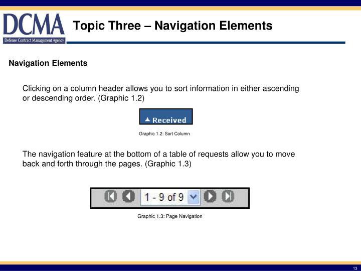 Topic Three – Navigation Elements