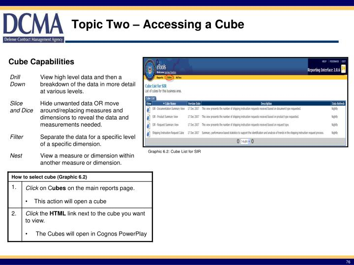 Topic Two – Accessing a Cube