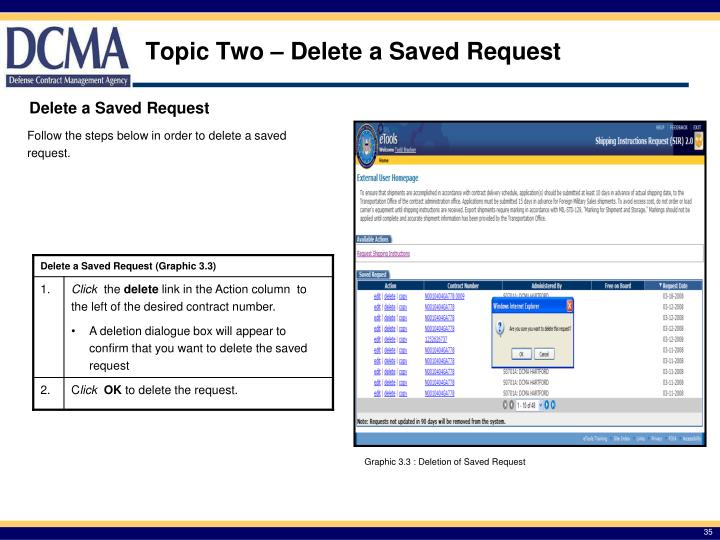 Topic Two – Delete a Saved Request
