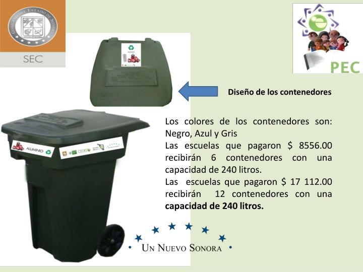 Diseño de los contenedores
