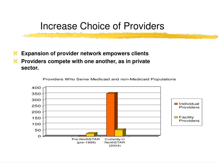 Increase Choice of Providers
