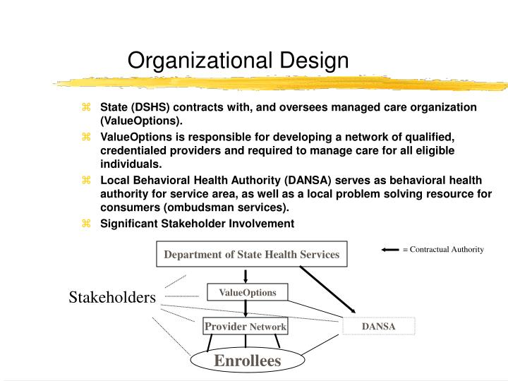 State (DSHS) contracts with, and oversees managed care organization (ValueOptions).