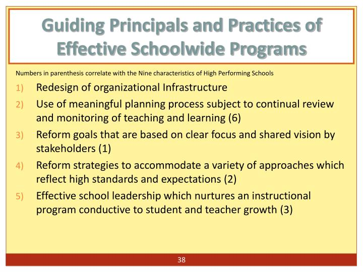 Guiding Principals and Practices of Effective Schoolwide Programs