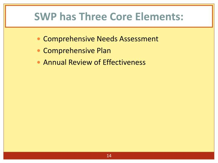 SWP has Three Core Elements: