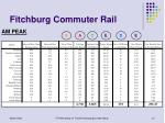 fitchburg commuter rail3