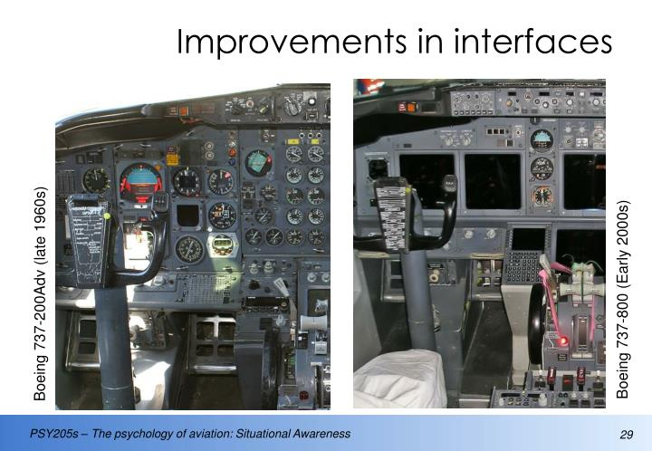 Improvements in interfaces