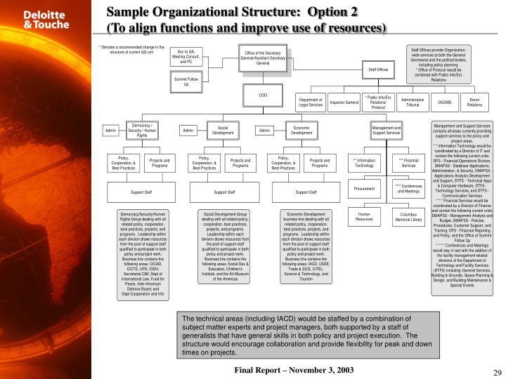 Sample Organizational Structure:  Option 2