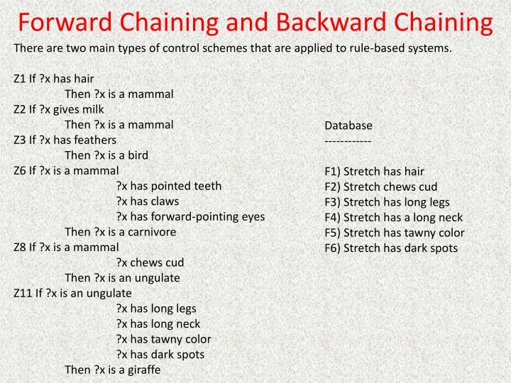 Forward Chaining and Backward Chaining