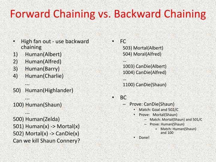 Forward Chaining vs. Backward Chaining