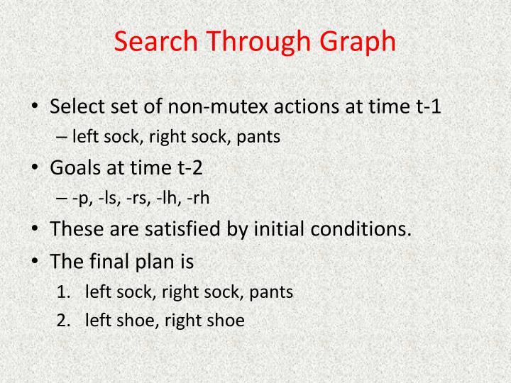 Search Through Graph