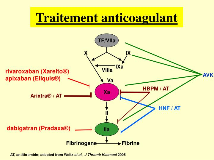 Traitement anticoagulant